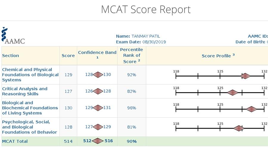 MCAT Score Report_Tanmay