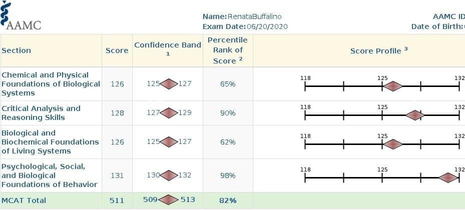 renata-scorecard
