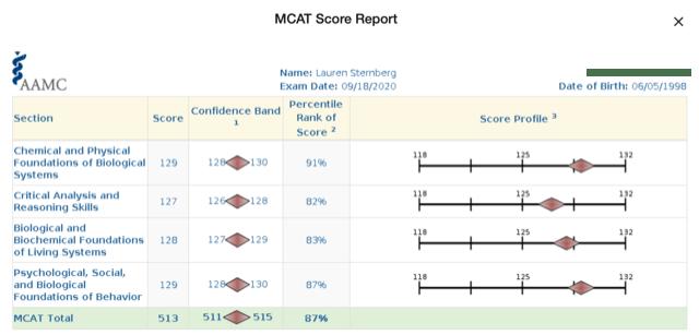 Lauren MCAT Score
